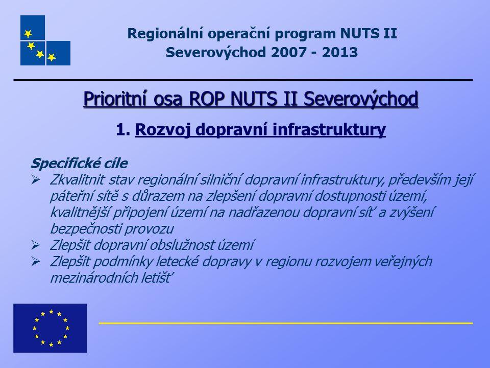 Regionální operační program NUTS II Severovýchod 2007 - 2013 Prioritní osa ROP NUTS II Severovýchod 1.Rozvoj dopravní infrastruktury Specifické cíle 