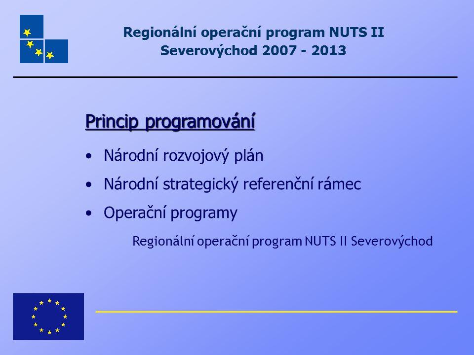 Regionální operační program NUTS II Severovýchod 2007 - 2013 Princip programování Národní rozvojový plán Národní strategický referenční rámec Operační
