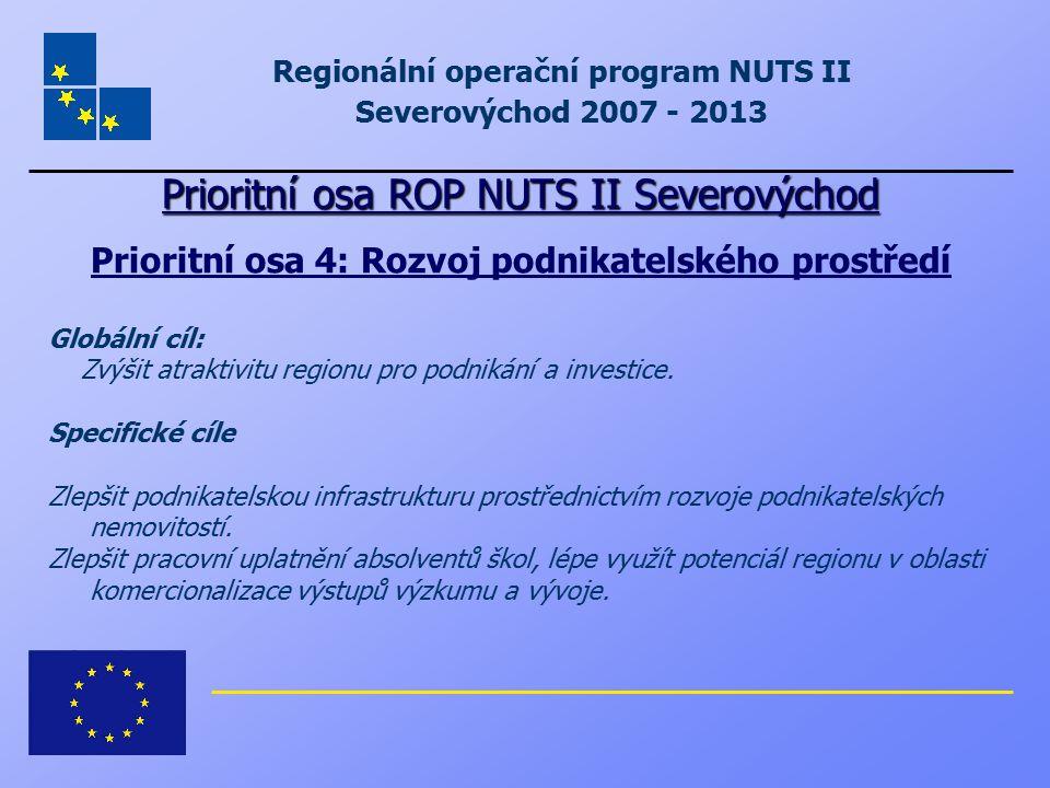 Regionální operační program NUTS II Severovýchod 2007 - 2013 Prioritní osa ROP NUTS II Severovýchod Prioritní osa 4: Rozvoj podnikatelského prostředí