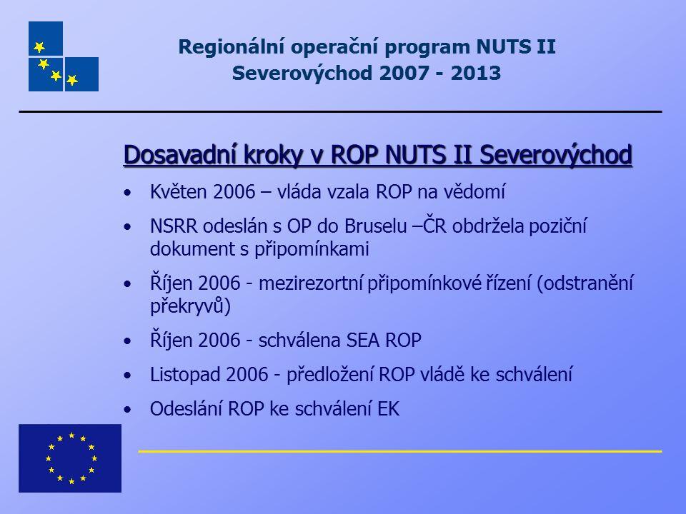Dosavadní kroky v ROP NUTS II Severovýchod Květen 2006 – vláda vzala ROP na vědomí NSRR odeslán s OP do Bruselu –ČR obdržela poziční dokument s připom