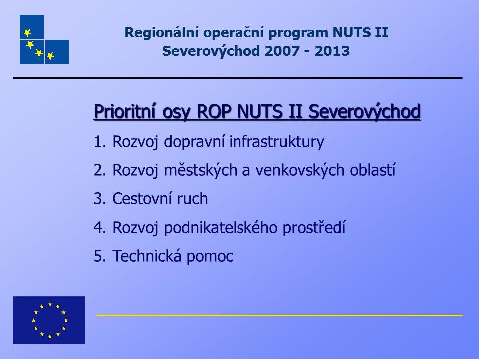 Regionální operační program NUTS II Severovýchod 2007 - 2013 Prioritní osy ROP NUTS II Severovýchod 1.Rozvoj dopravní infrastruktury 2.Rozvoj městskýc