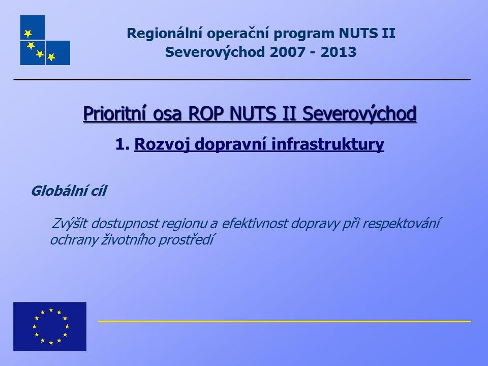 Regionální operační program NUTS II Severovýchod 2007 - 2013 Prioritní osa ROP NUTS II Severovýchod 1.Rozvoj dopravní infrastruktury Globální cíl Zvýš