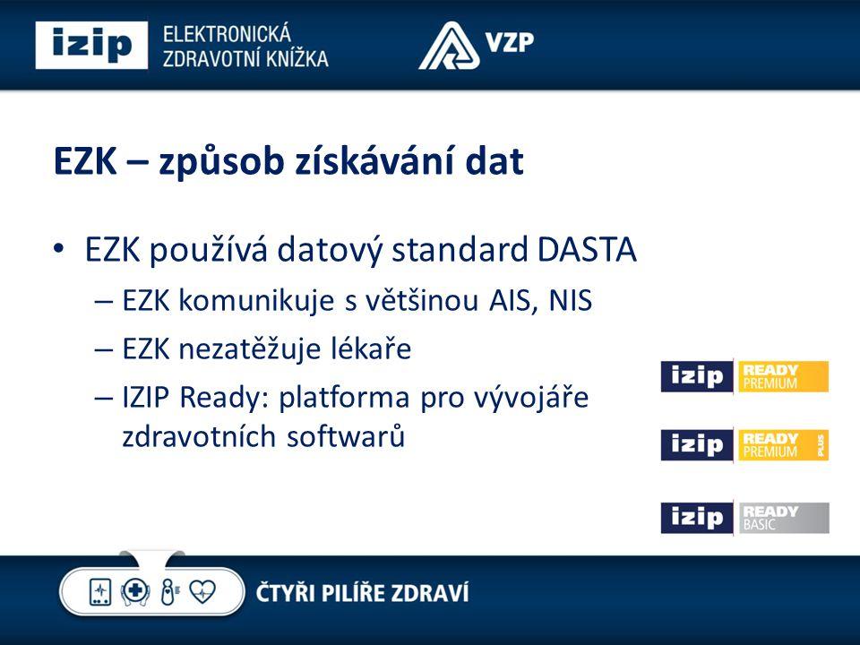 EZK – způsob získávání dat EZK používá datový standard DASTA – EZK komunikuje s většinou AIS, NIS – EZK nezatěžuje lékaře – IZIP Ready: platforma pro vývojáře zdravotních softwarů