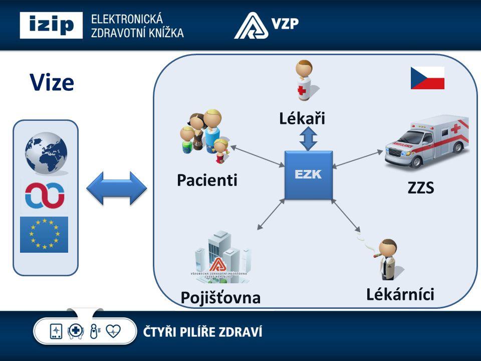 Vize Pacienti Pojišťovna Lékaři ZZS Lékárníci EZK