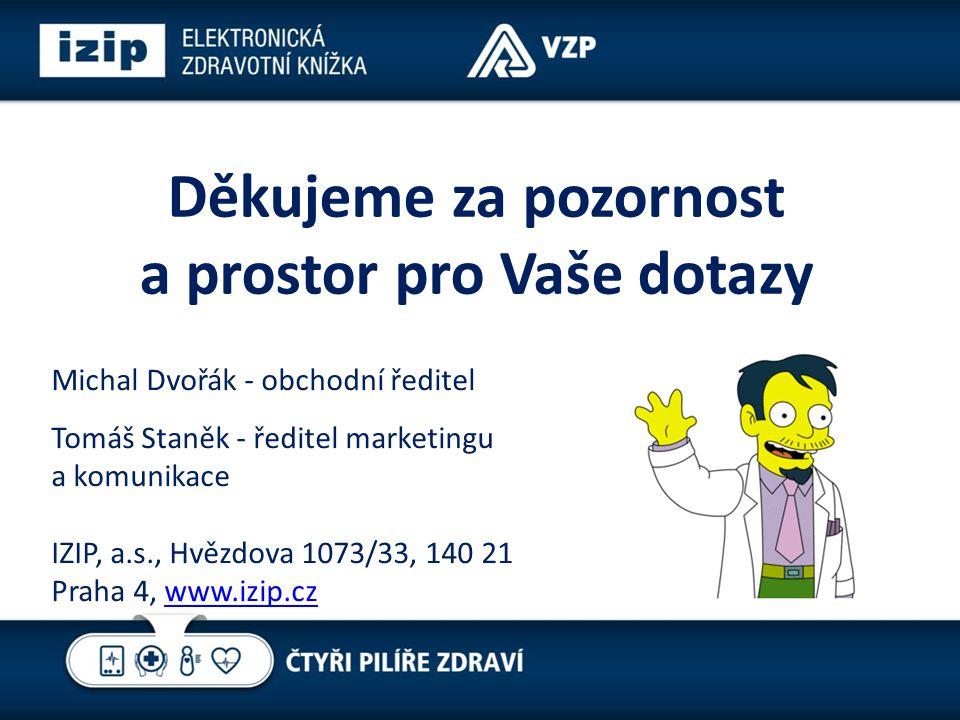 Michal Dvořák - obchodní ředitel Tomáš Staněk - ředitel marketingu a komunikace IZIP, a.s., Hvězdova 1073/33, 140 21 Praha 4, www.izip.czwww.izip.cz Děkujeme za pozornost a prostor pro Vaše dotazy