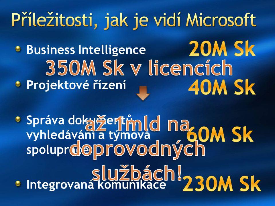 Business Intelligence Projektové řízení Správa dokumentů, vyhledávání a týmová spolupráce Integrovaná komunikace
