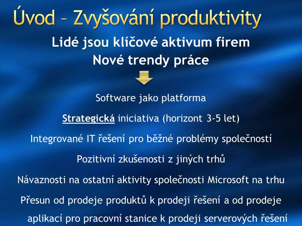 Lidé jsou klíčové aktivum firem Nové trendy práce Software jako platforma Strategická iniciativa (horizont 3-5 let) Integrované IT řešení pro běžné pr