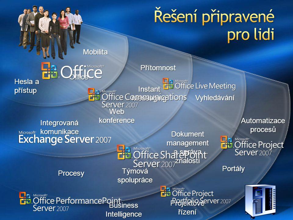 Office Mobilita Integrovaná komunikace Přítomnost Instant Messaging Web konference Týmová spolupráce Dokument management a správa znalostí Vyhledávání