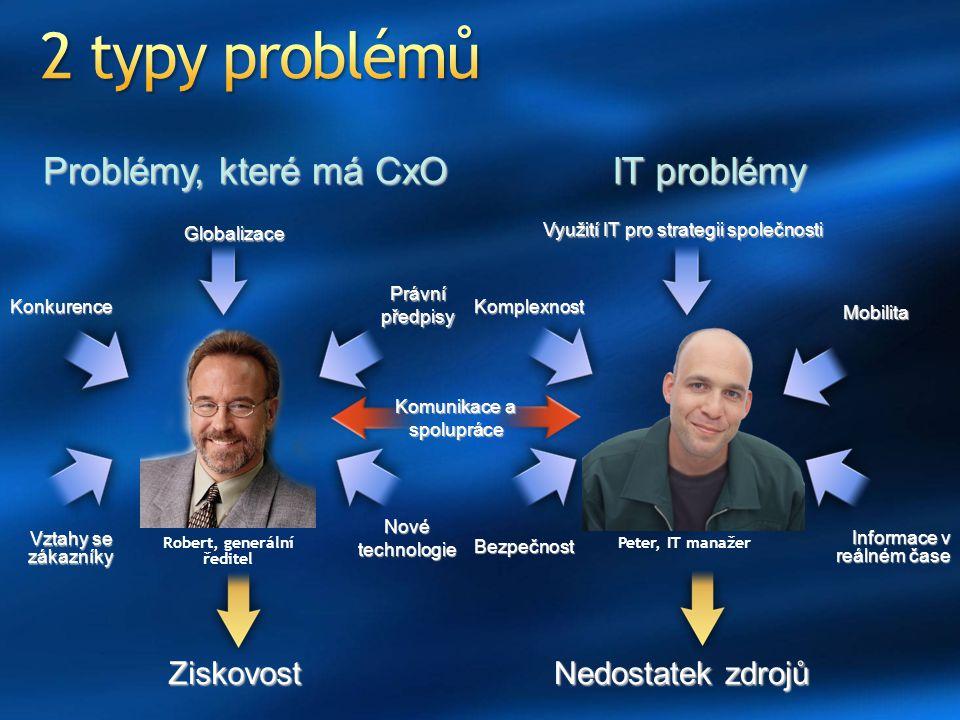 Problémy, které má CxO Globalizace Vztahy se zákazníky Nové technologie Konkurence Právní předpisy Robert, generální ředitel IT problémy Využití IT pr