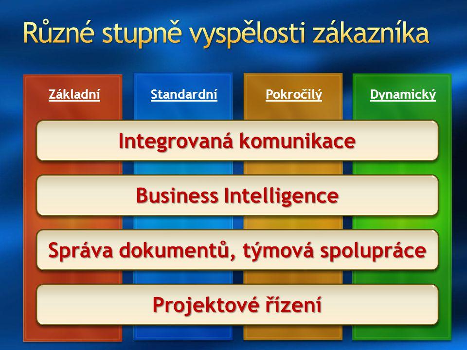 ZákladníStandardníPokročilýDynamický Integrovaná komunikace Business Intelligence Správa dokumentů, týmová spolupráce Projektové řízení