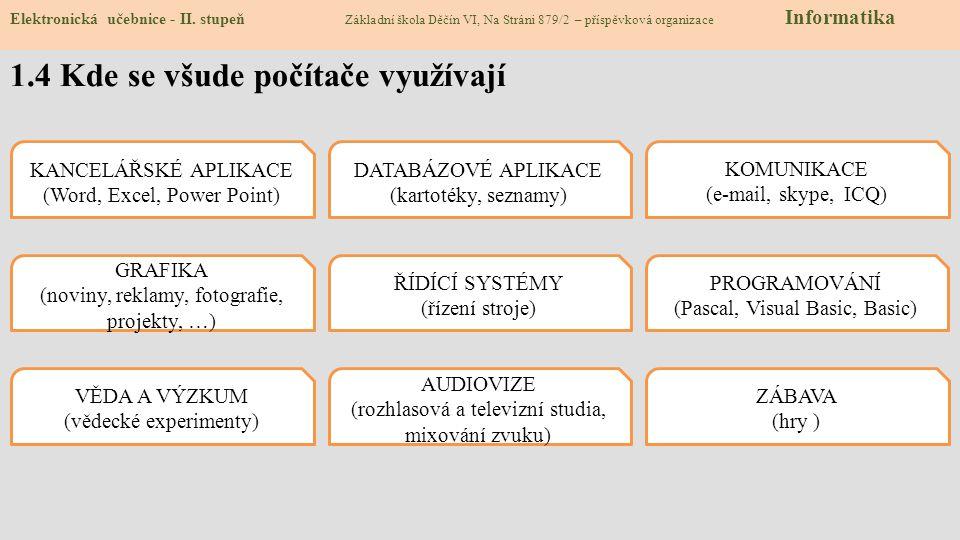 1.4 Kde se všude počítače využívají Elektronická učebnice - II. stupeň Základní škola Děčín VI, Na Stráni 879/2 – příspěvková organizace Informatika K