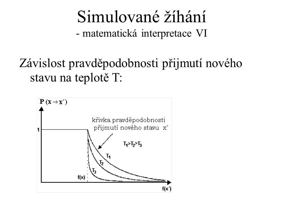 Simulované žíhání - matematická interpretace VI Závislost pravděpodobnosti přijmutí nového stavu na teplotě T: