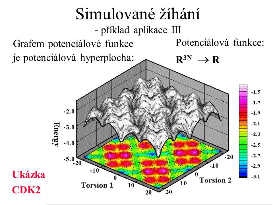 Simulované žíhání - příklad aplikace III Grafem potenciálové funkce je potenciálová hyperplocha: Potenciálová funkce: R 3N  R Ukázka CDK2