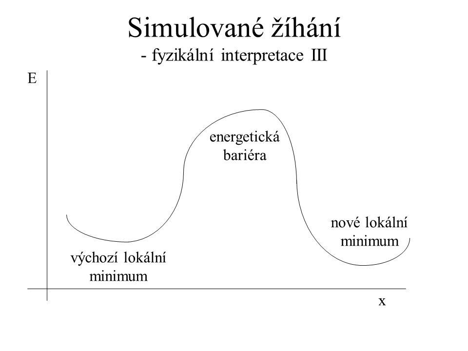 Simulované žíhání - fyzikální interpretace III E x výchozí lokální minimum nové lokální minimum energetická bariéra