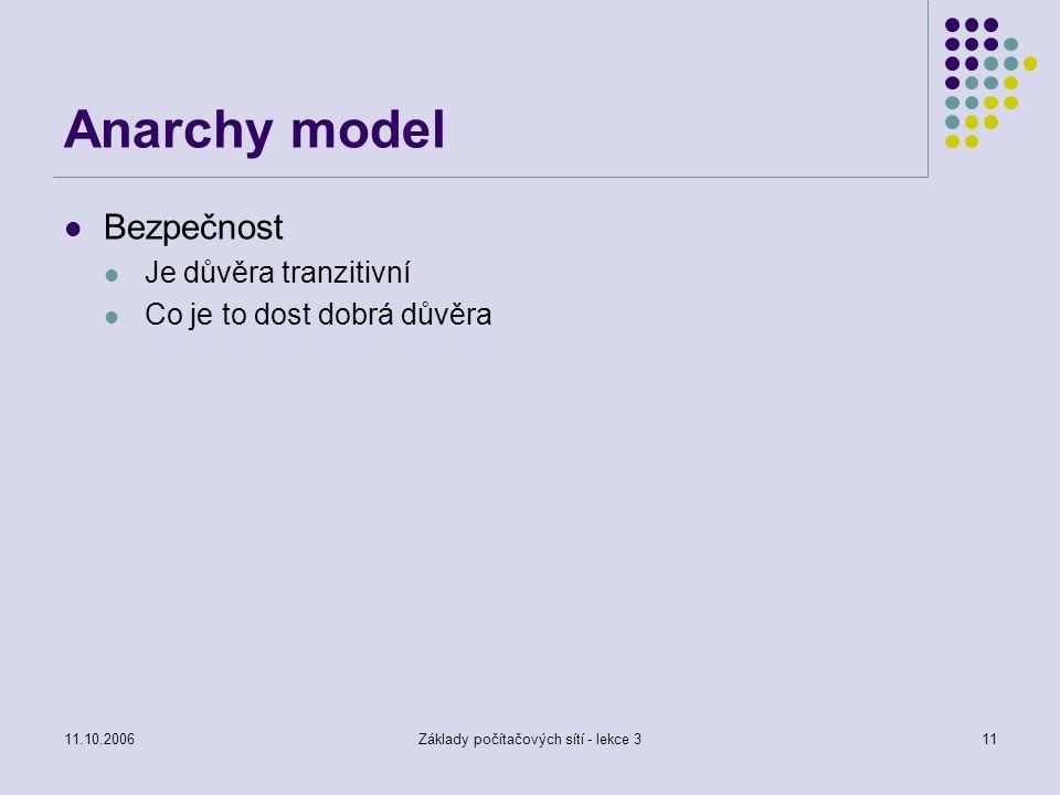 11.10.2006Základy počítačových sítí - lekce 311 Anarchy model Bezpečnost Je důvěra tranzitivní Co je to dost dobrá důvěra