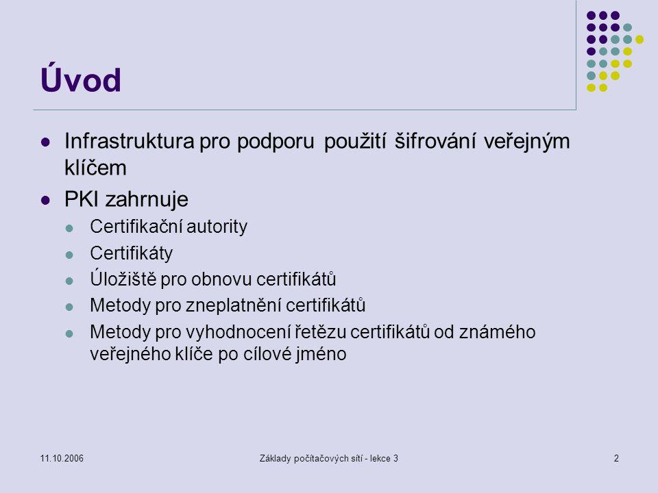 11.10.2006Základy počítačových sítí - lekce 32 Úvod Infrastruktura pro podporu použití šifrování veřejným klíčem PKI zahrnuje Certifikační autority Certifikáty Úložiště pro obnovu certifikátů Metody pro zneplatnění certifikátů Metody pro vyhodnocení řetězu certifikátů od známého veřejného klíče po cílové jméno