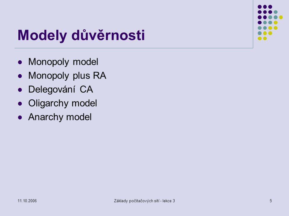 11.10.2006Základy počítačových sítí - lekce 35 Modely důvěrnosti Monopoly model Monopoly plus RA Delegování CA Oligarchy model Anarchy model