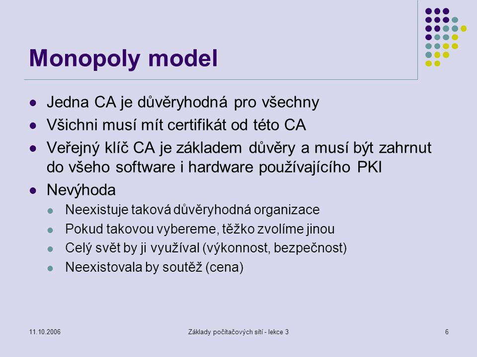 11.10.2006Základy počítačových sítí - lekce 36 Monopoly model Jedna CA je důvěryhodná pro všechny Všichni musí mít certifikát od této CA Veřejný klíč CA je základem důvěry a musí být zahrnut do všeho software i hardware používajícího PKI Nevýhoda Neexistuje taková důvěryhodná organizace Pokud takovou vybereme, těžko zvolíme jinou Celý svět by ji využíval (výkonnost, bezpečnost) Neexistovala by soutěž (cena)