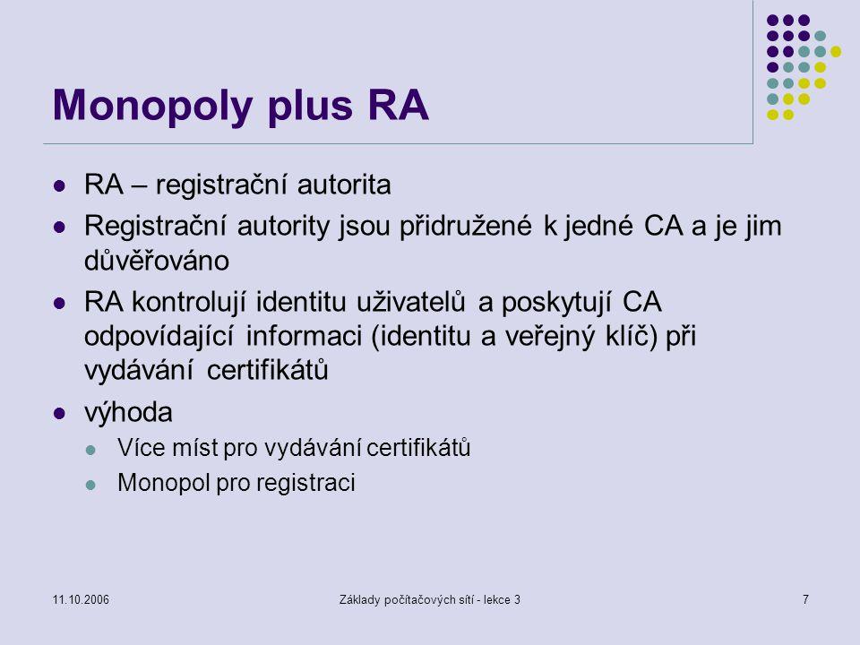 11.10.2006Základy počítačových sítí - lekce 37 Monopoly plus RA RA – registrační autorita Registrační autority jsou přidružené k jedné CA a je jim důvěřováno RA kontrolují identitu uživatelů a poskytují CA odpovídající informaci (identitu a veřejný klíč) při vydávání certifikátů výhoda Více míst pro vydávání certifikátů Monopol pro registraci
