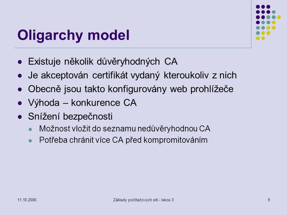 11.10.2006Základy počítačových sítí - lekce 310 Anarchy model Kdokoliv může podepsat certifikát pro kohokoliv Neexistuje CA nebo seznam CA určený uživatelům Uživatelé si sami určují kdo je důvěryhodný Uživatelé si musí sami nalézt řetězec od důvěryhodné CA k cíli Certifikáty mohou být od Zdrojů Subjektů Veřejných úložišť – web serverů Výhody Mnoho potenciálních důvěrných kořenů Není třeba zavádět drahou infrastrukturu