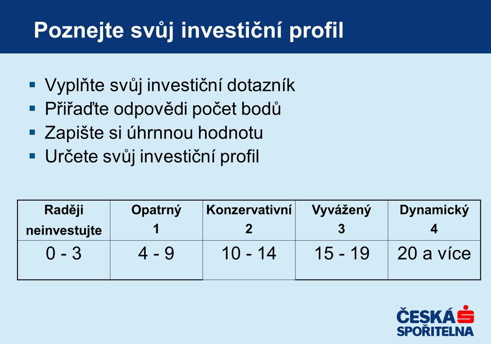 Poznejte svůj investiční profil  Vyplňte svůj investiční dotazník  Přiřaďte odpovědi počet bodů  Zapište si úhrnnou hodnotu  Určete svůj investiční profil Raději neinvestujte Opatrný 1 Konzervativní 2 Vyvážený 3 Dynamický 4 0 - 34 - 910 - 1415 - 1920 a více