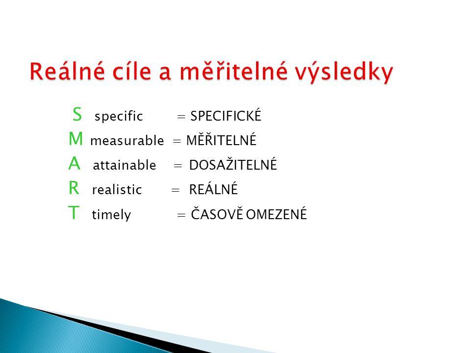 S specific = SPECIFICKÉ M measurable = MĚŘITELNÉ A attainable = DOSAŽITELNÉ R realistic = REÁLNÉ T timely = ČASOVĚ OMEZENÉ