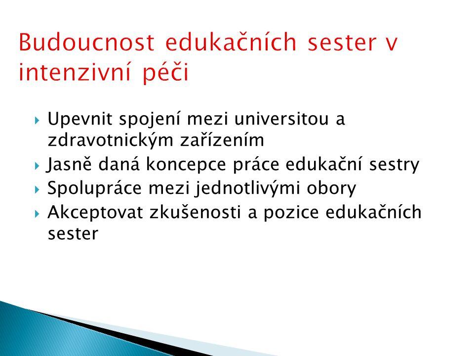  Upevnit spojení mezi universitou a zdravotnickým zařízením  Jasně daná koncepce práce edukační sestry  Spolupráce mezi jednotlivými obory  Akcept