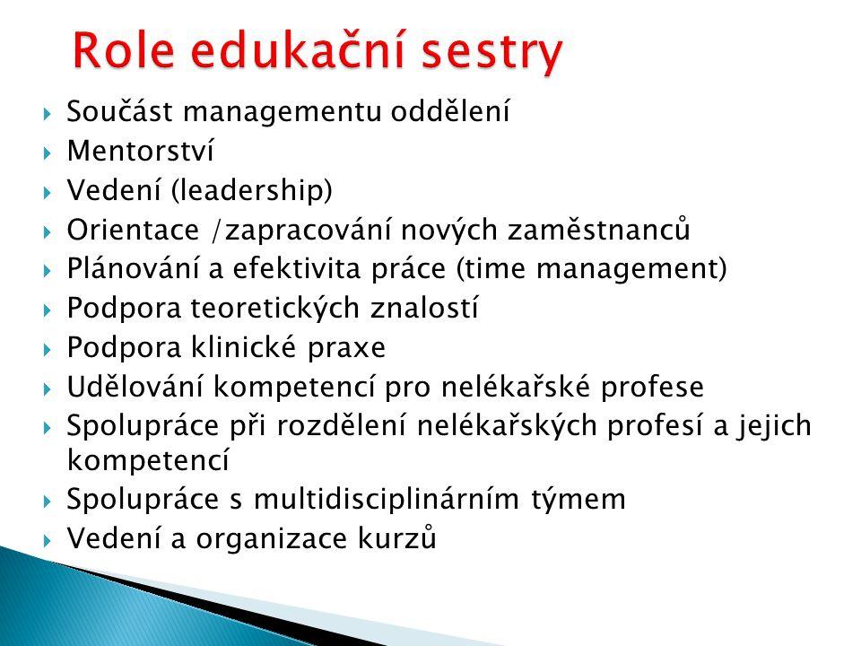  Součást managementu oddělení  Mentorství  Vedení (leadership)  Orientace /zapracování nových zaměstnanců  Plánování a efektivita práce (time management)  Podpora teoretických znalostí  Podpora klinické praxe  Udělování kompetencí pro nelékařské profese  Spolupráce při rozdělení nelékařských profesí a jejich kompetencí  Spolupráce s multidisciplinárním týmem  Vedení a organizace kurzů
