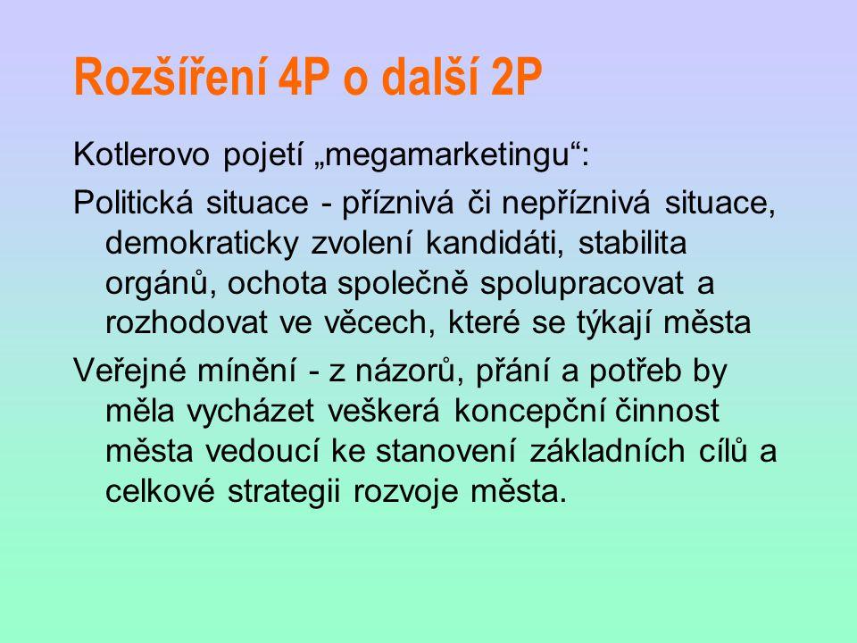 """Rozšíření 4P o další 2P Kotlerovo pojetí """"megamarketingu"""": Politická situace - příznivá či nepříznivá situace, demokraticky zvolení kandidáti, stabili"""
