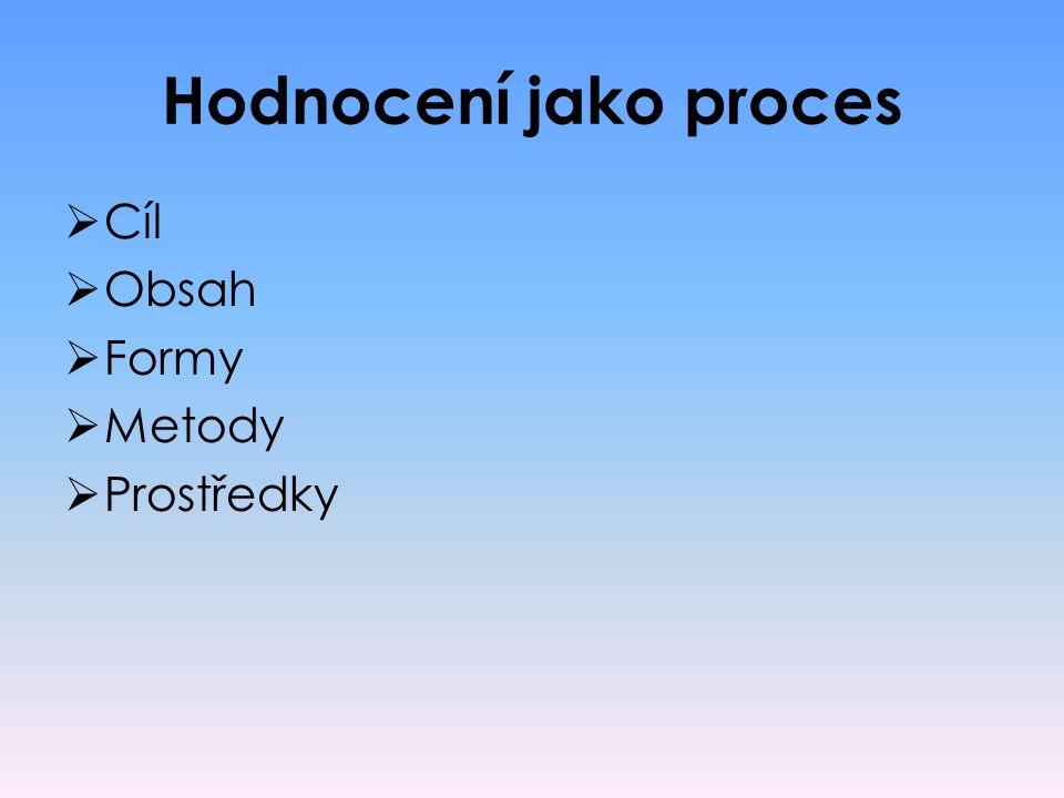 Hodnocení jako proces  Cíl  Obsah  Formy  Metody  Prostředky
