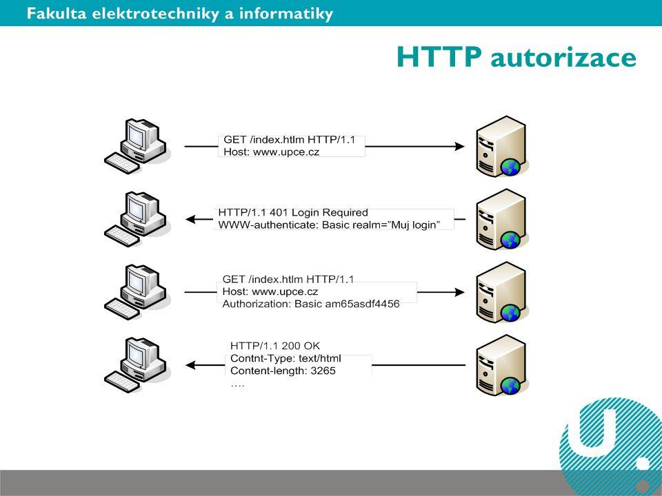 HTTP autorizace