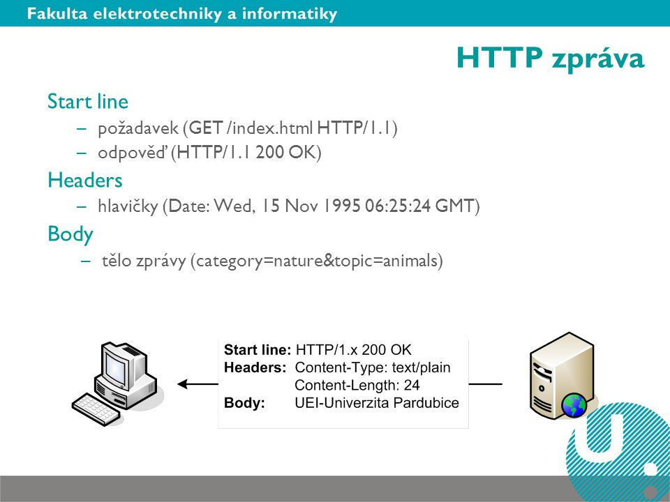 HTTP zpráva Start line –požadavek (GET /index.html HTTP/1.1) –odpověď (HTTP/1.1 200 OK) Headers –hlavičky (Date: Wed, 15 Nov 1995 06:25:24 GMT) Body –tělo zprávy (category=nature&topic=animals)