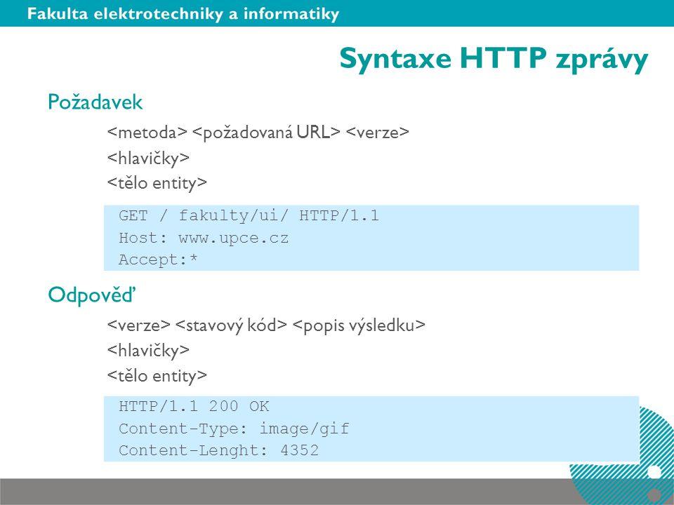 Entity Headers Content-Type –říká, jakého typu je obsah zprávy Content-Type: text/html Expires – používá se k nastavení aktuálnosti obsahu Expires: Tue, 21 May 2006 12:34:56 GMT Last-Modifies – datup poslední modifikace Last-Modified: Tue, 21 May 2006 12:34:56 GMT