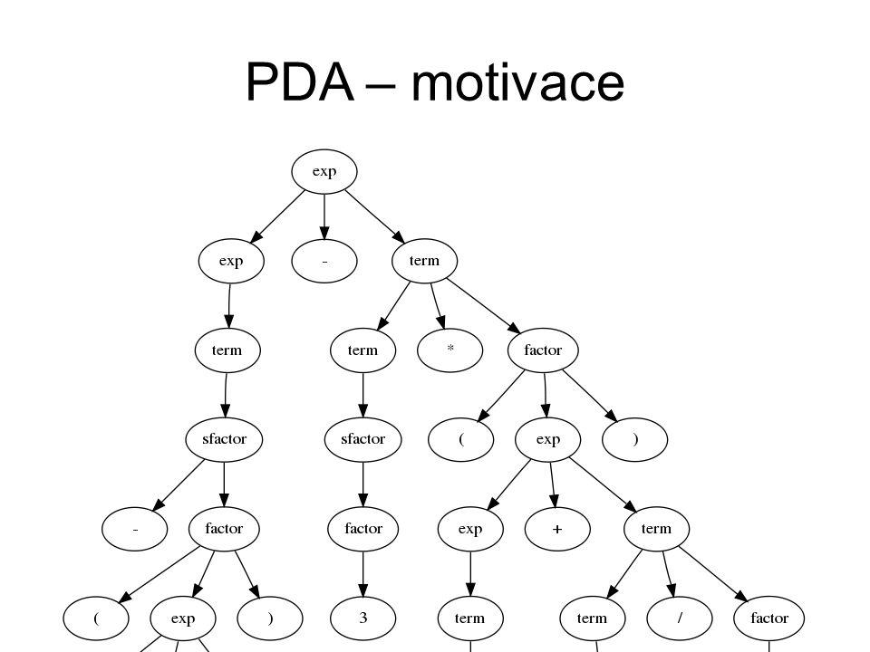 PDA – motivace