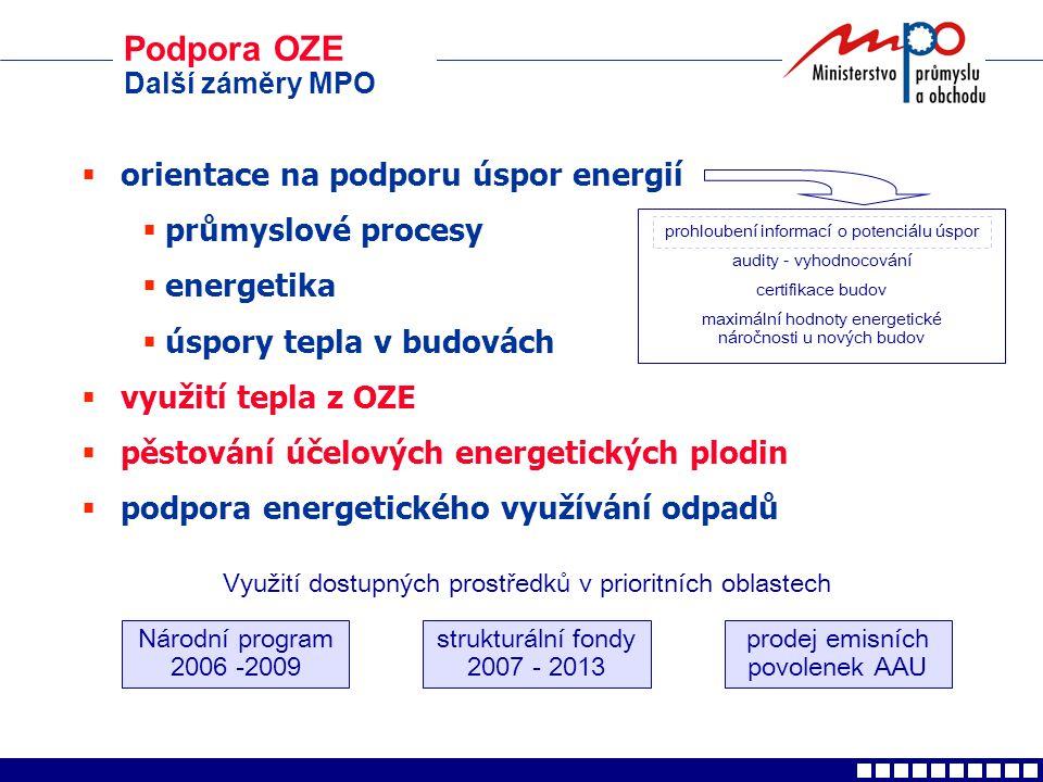 prohloubení informací o potenciálu úspor audity - vyhodnocování certifikace budov maximální hodnoty energetické náročnosti u nových budov Podpora OZE Další záměry MPO  orientace na podporu úspor energií  průmyslové procesy  energetika  úspory tepla v budovách  využití tepla z OZE  pěstování účelových energetických plodin  podpora energetického využívání odpadů Národní program 2006 -2009 strukturální fondy 2007 - 2013 prodej emisních povolenek AAU Využití dostupných prostředků v prioritních oblastech