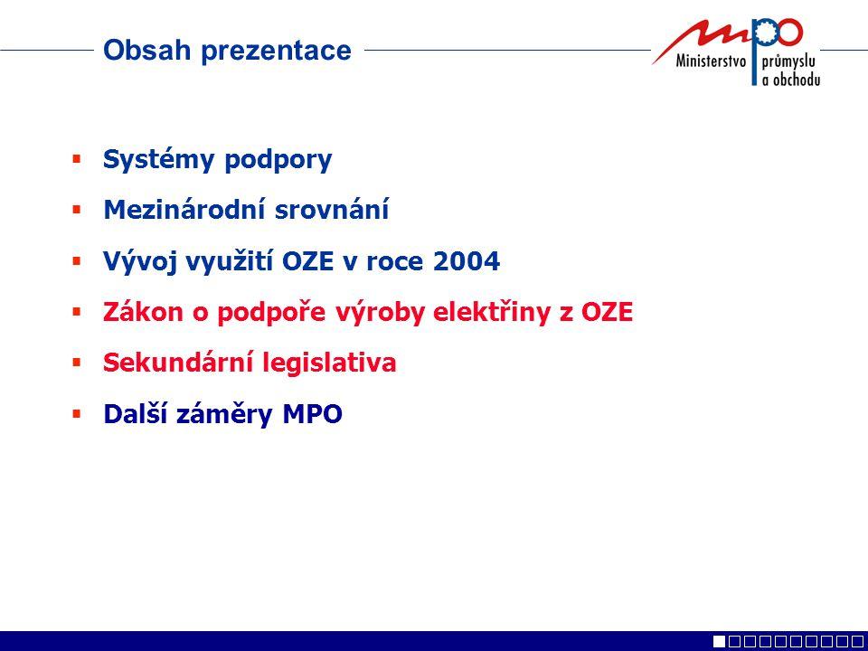  Systémy podpory  Mezinárodní srovnání  Vývoj využití OZE v roce 2004  Zákon o podpoře výroby elektřiny z OZE  Sekundární legislativa  Další záměry MPO Obsah prezentace