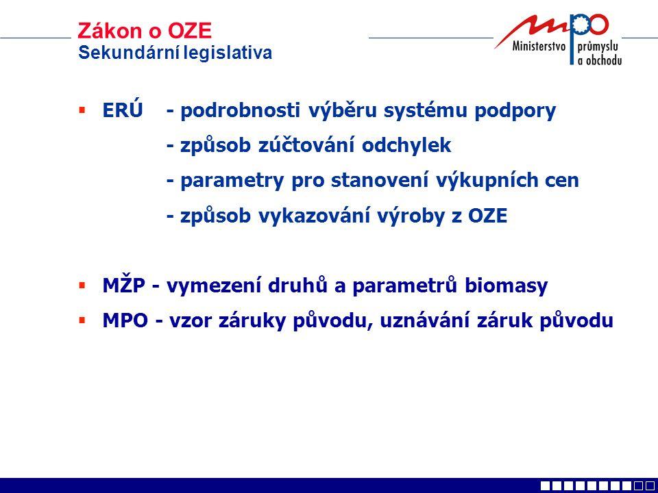 Zákon o OZE Sekundární legislativa  ERÚ - podrobnosti výběru systému podpory - způsob zúčtování odchylek - parametry pro stanovení výkupních cen - způsob vykazování výroby z OZE  MŽP - vymezení druhů a parametrů biomasy  MPO - vzor záruky původu, uznávání záruk původu
