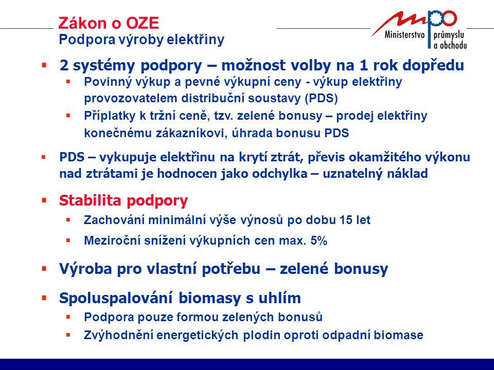 Zákon o OZE Podpora výroby elektřiny  2 systémy podpory – možnost volby na 1 rok dopředu  Povinný výkup a pevné výkupní ceny - výkup elektřiny provozovatelem distribuční soustavy (PDS)  Příplatky k tržní ceně, tzv.