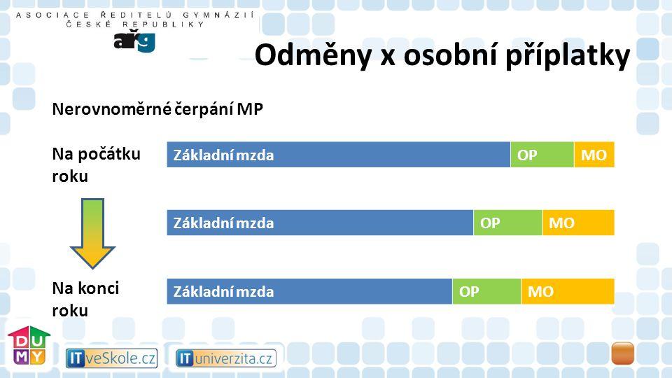 Nerovnoměrné čerpání MP Na počátku roku Na konci roku Odměny x osobní příplatky Základní mzdaOPMO Základní mzdaOPMO Základní mzdaOPMO