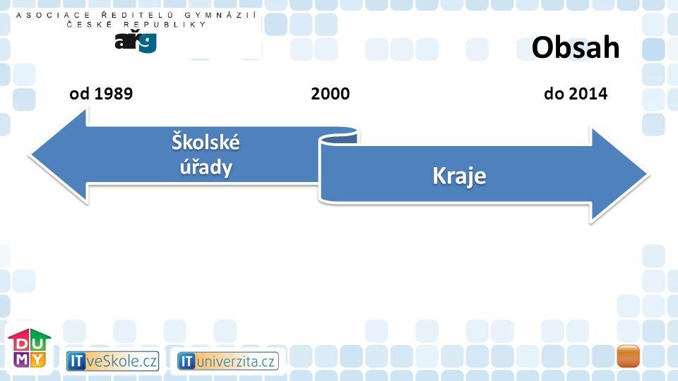 Obsah od 1989 2000do 2014 Školské úřady Kraje Normativní financování Mzdy x ONIV Odměny x OP Investice – kam se poděly.