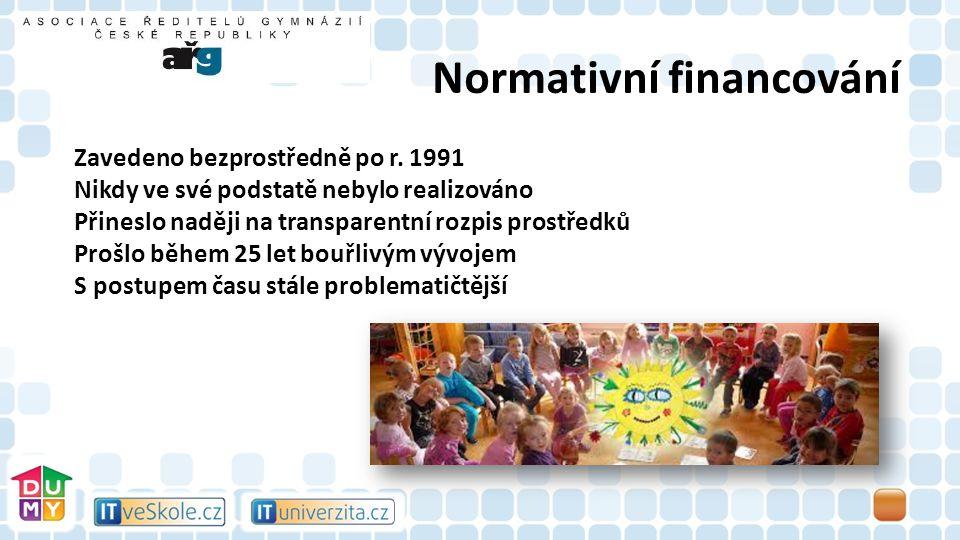 Normativní financování Zavedeno bezprostředně po r.