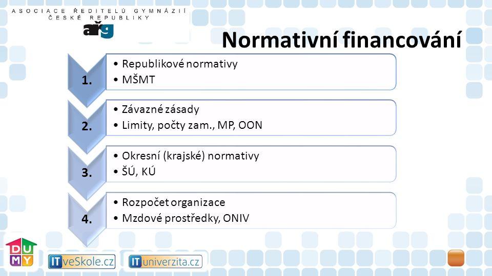 Normativní financování 1. Republikové normativy MŠMT 2.