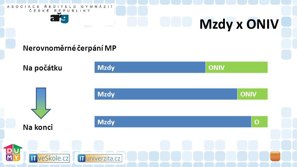 Nerovnoměrné čerpání MP Na počátku Na konci Mzdy x ONIV MzdyONIV MzdyONIV MzdyO