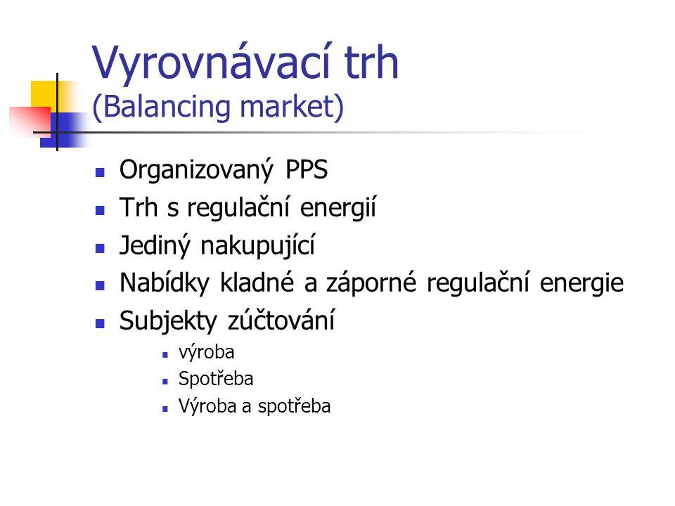 Vyrovnávací trh (Balancing market) Organizovaný PPS Trh s regulační energií Jediný nakupující Nabídky kladné a záporné regulační energie Subjekty zúčtování výroba Spotřeba Výroba a spotřeba
