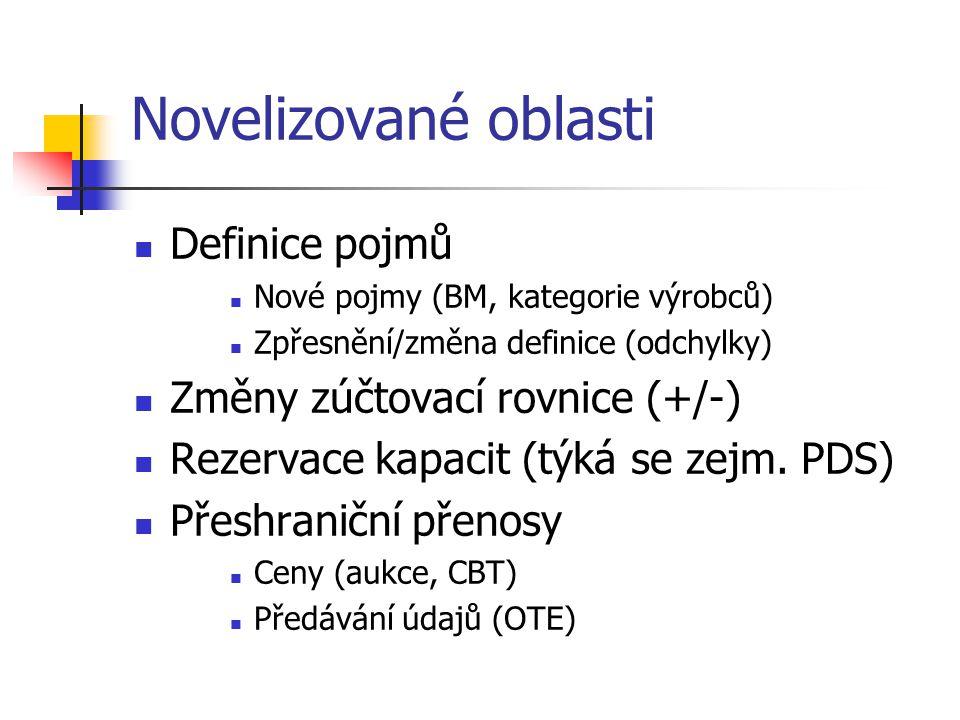 Novelizované oblasti Definice pojmů Nové pojmy (BM, kategorie výrobců) Zpřesnění/změna definice (odchylky) Změny zúčtovací rovnice (+/-) Rezervace kapacit (týká se zejm.