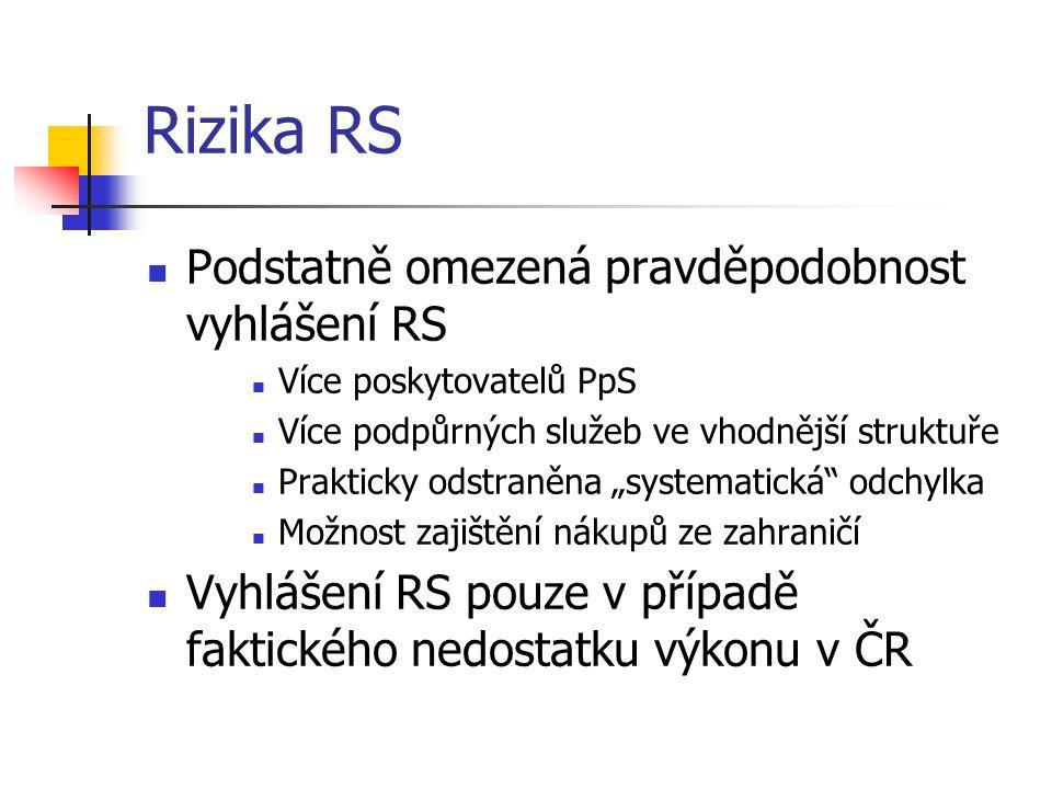 """Rizika RS Podstatně omezená pravděpodobnost vyhlášení RS Více poskytovatelů PpS Více podpůrných služeb ve vhodnější struktuře Prakticky odstraněna """"systematická odchylka Možnost zajištění nákupů ze zahraničí Vyhlášení RS pouze v případě faktického nedostatku výkonu v ČR"""