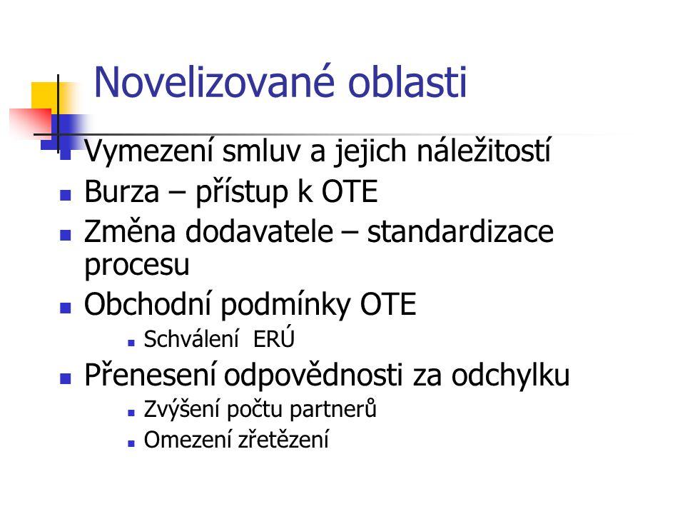Novelizované oblasti Vymezení smluv a jejich náležitostí Burza – přístup k OTE Změna dodavatele – standardizace procesu Obchodní podmínky OTE Schválení ERÚ Přenesení odpovědnosti za odchylku Zvýšení počtu partnerů Omezení zřetězení