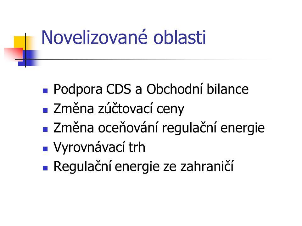 Novelizované oblasti Podpora CDS a Obchodní bilance Změna zúčtovací ceny Změna oceňování regulační energie Vyrovnávací trh Regulační energie ze zahraničí