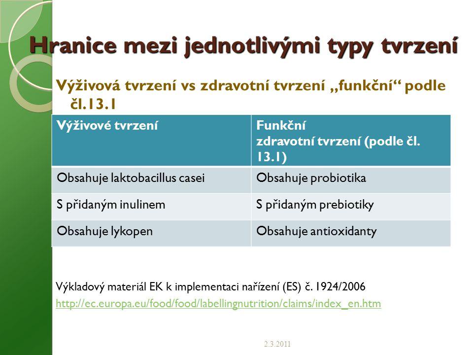 """Hranice mezi jednotlivými typy tvrzení Výživová tvrzení vs zdravotní tvrzení """"funkční"""" podle čl.13.1 Výkladový materiál EK k implementaci nařízení (ES"""