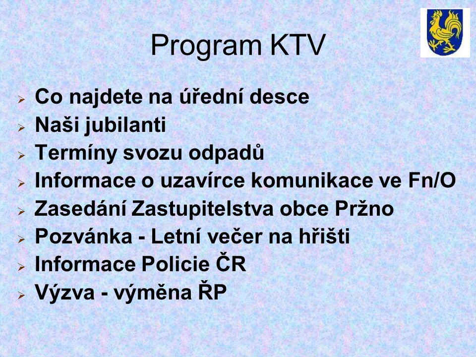 Program KTV  Co najdete na úřední desce  Naši jubilanti  Termíny svozu odpadů  Informace o uzavírce komunikace ve Fn/O  Zasedání Zastupitelstva o